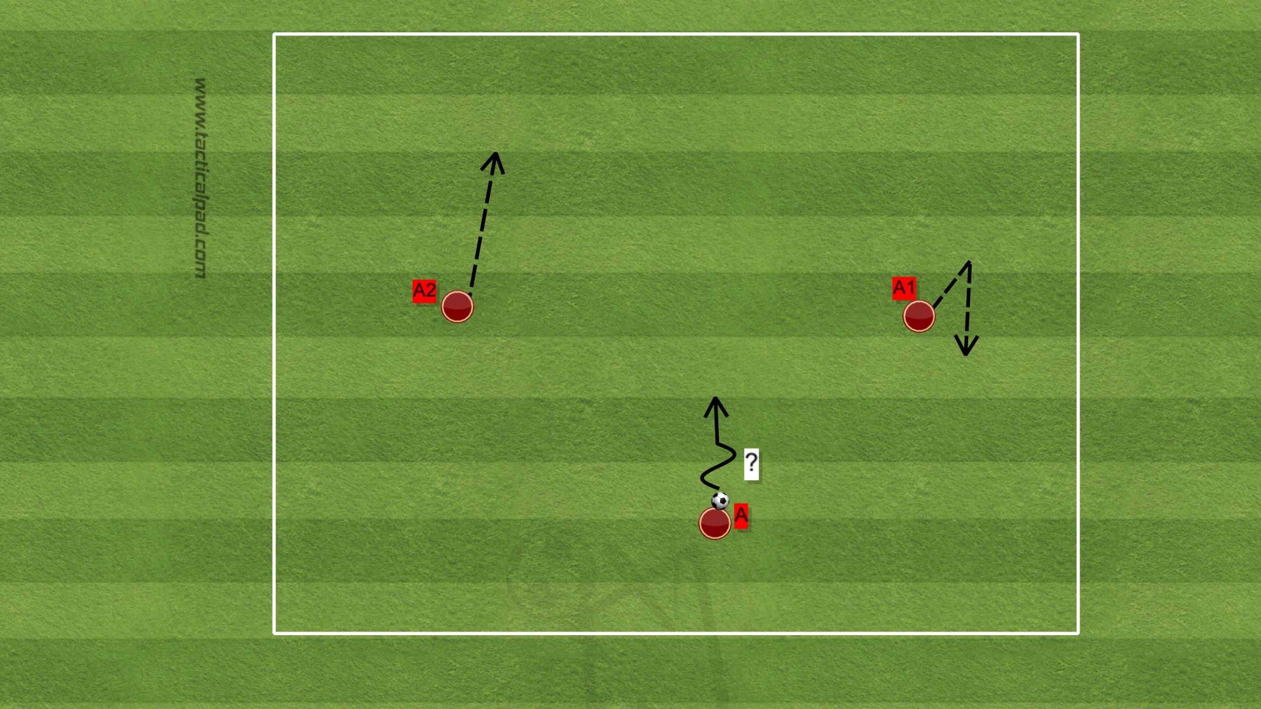 Il 1-4-2-3-1 di Carlo Ancelotti